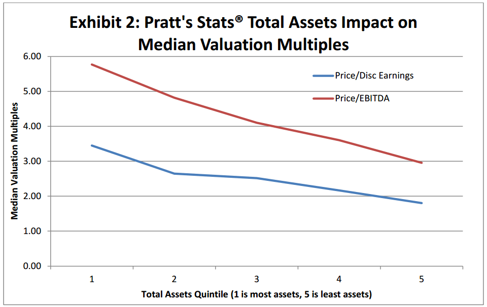 march-2014-pratts-stats-report-graphic4